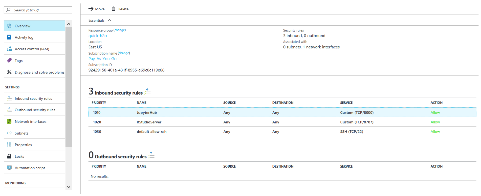 Using H2O with Microsoft Azure Linux Data Science VM — H2O