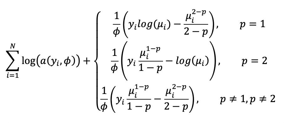 Generalized Linear Model (GLM) — H2O 3 26 0 2 documentation