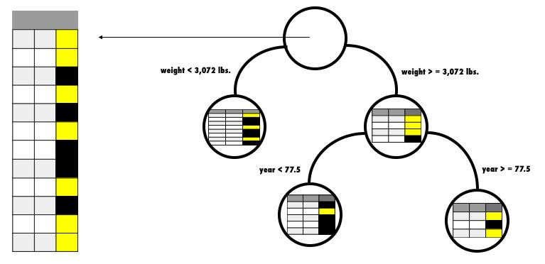 Variable Importance — H2O 3 26 0 3 documentation